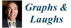 graphslaughs